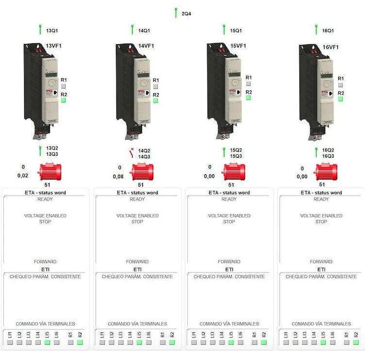 Programación de PLCs, SCADA y HMIS: Servicios de Automatizaciones Coín