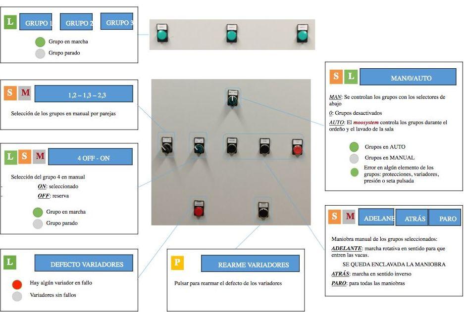 Foto 11 de Ingenieros industriales en Coín | Automatizaciones Coín
