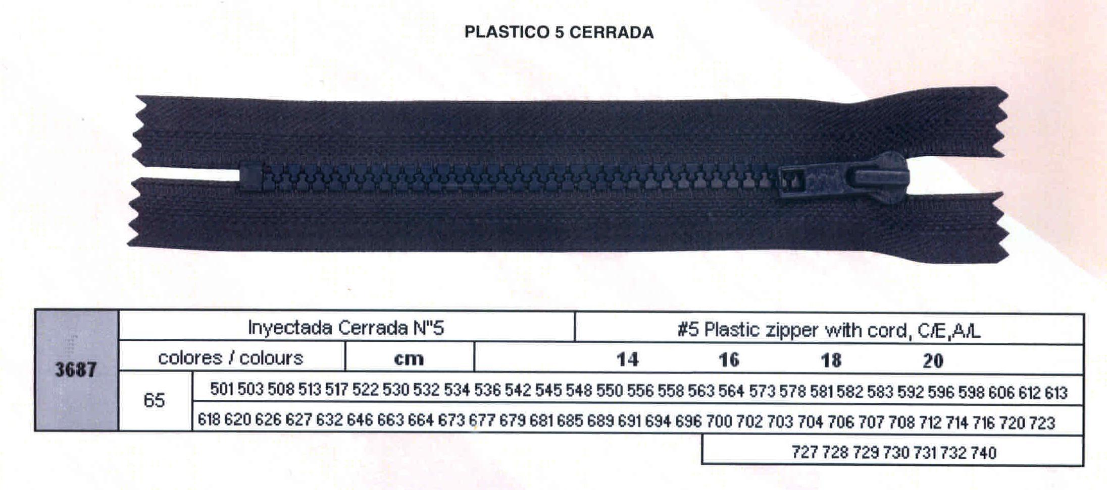 Cremallera SNS Inyectada Cerrada num. 5