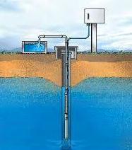 bombas simergibles y motores para agua
