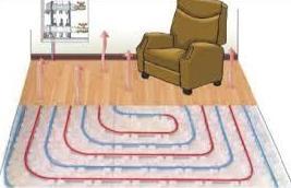 calefacción suelo radiante.....confort 100%