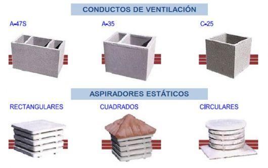 Aspiradores y conductos ventilación