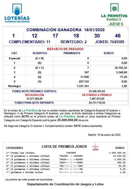 Sorteo Jueves 16/01/2020