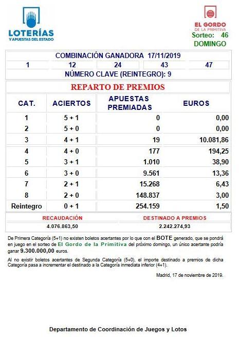 Sorteo Domingo 17/11/2019