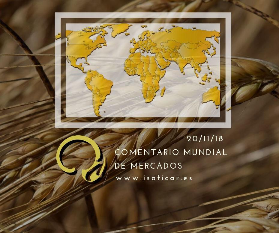 Tendencias en mercados de cereales