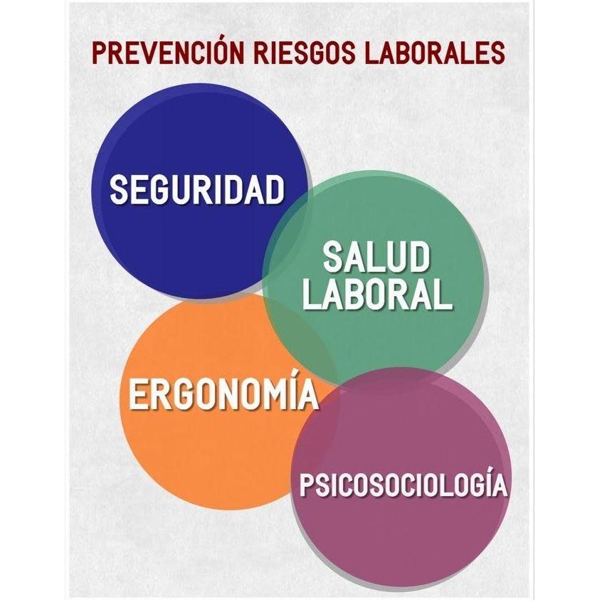 Prevención de Riesgos e Investigación de Accidentes Laborales: Servicios de Perito Pablo Cicuéndez