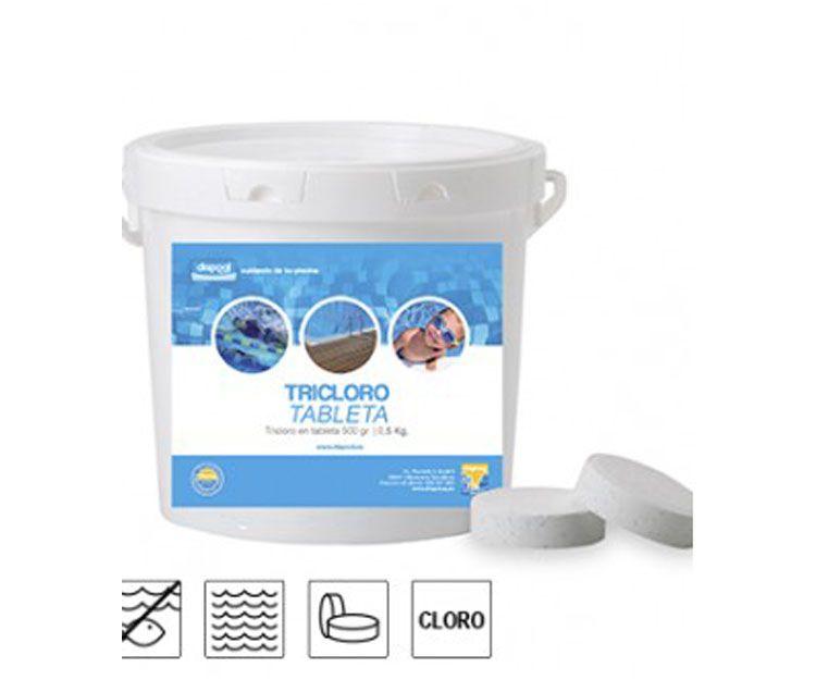 Cloro de disolución lenta para el tratamiento del agua