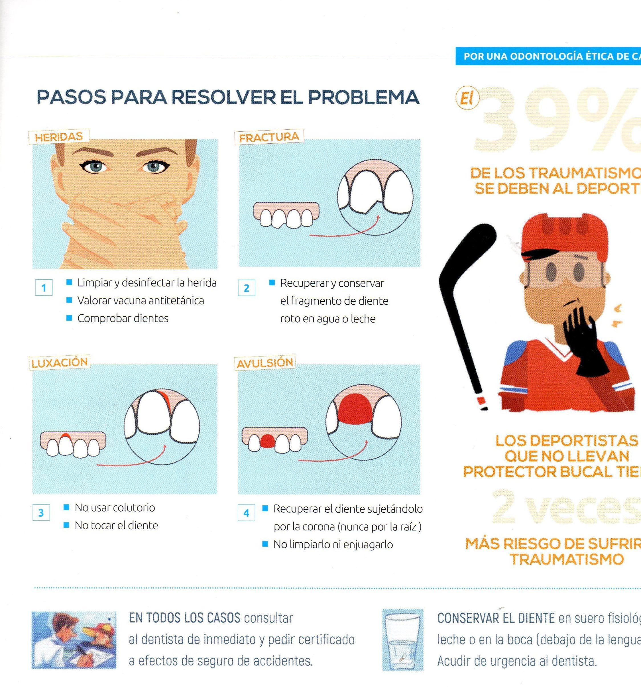 dentista en cadiz javier perez traum 2