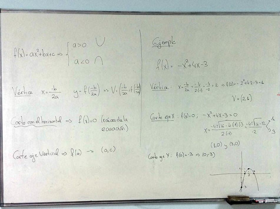 Clases particulares de matemáticas a todos los niveles en el centro de Madrid