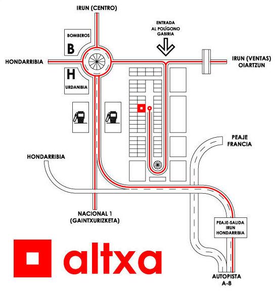 PLANO DE SITUACIÓN DE ALTXA