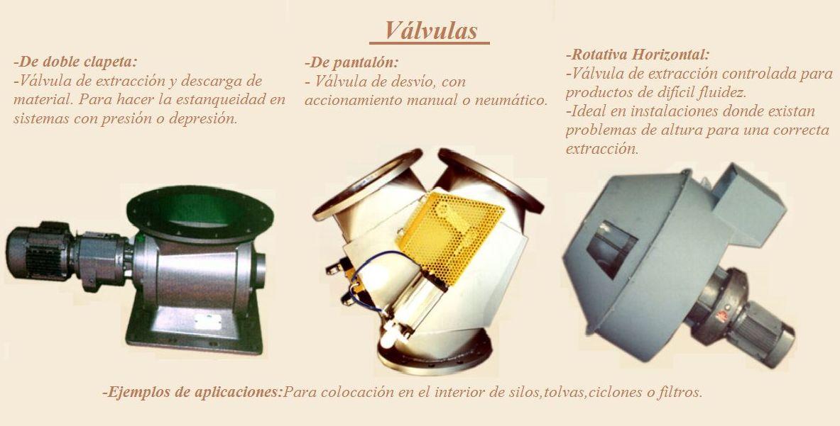 -Fabricación de Válvulas