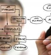 Programación y ejecución  : Productos y servicios   de Construcciones y Reformas Reva