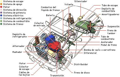Mecánica: Servicios de JCR Motorsport