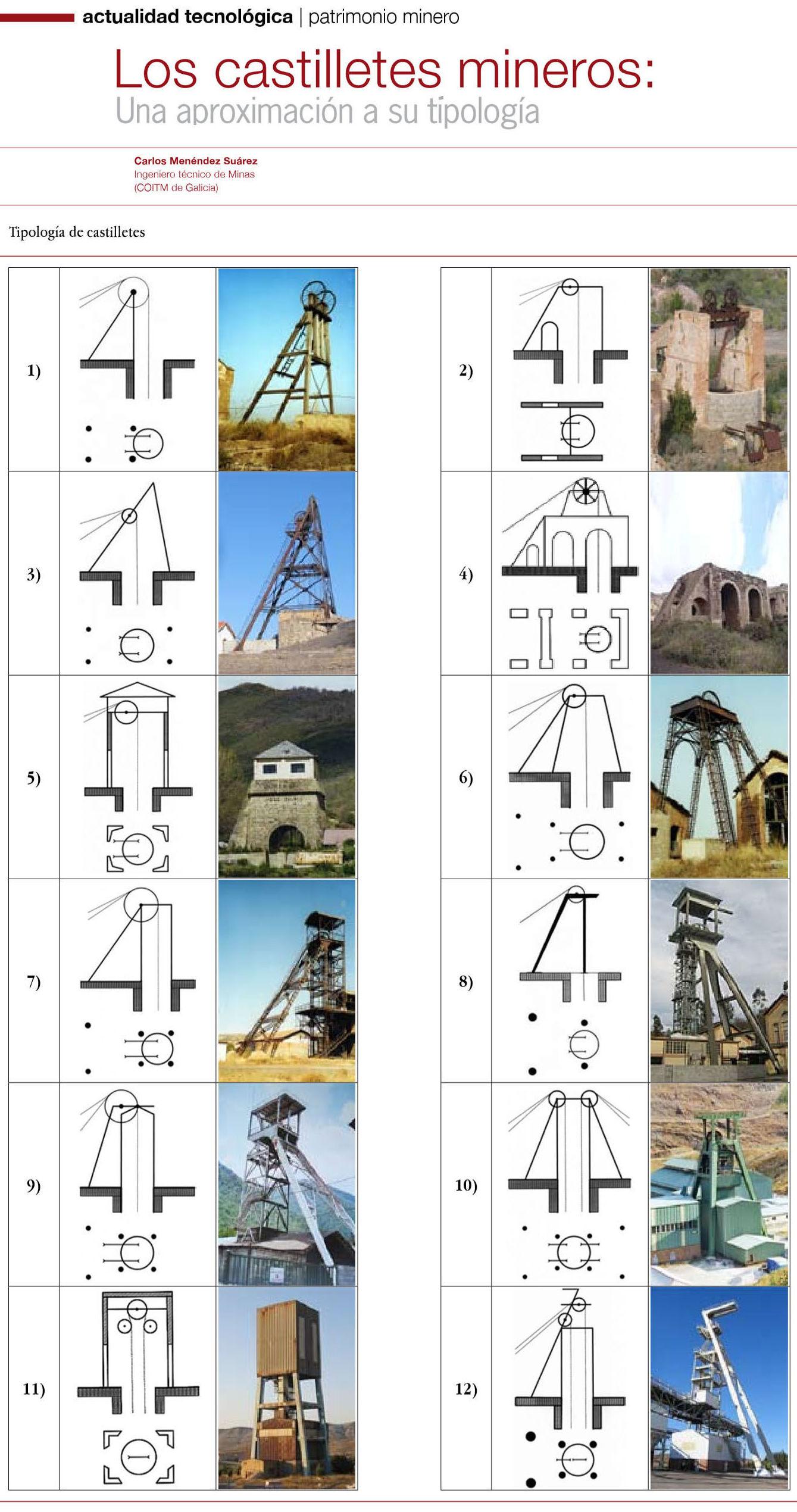 Foto 11 de Centro interpretativo minero en Escucha | Centro Interpretativo Minero Pozo Pilar