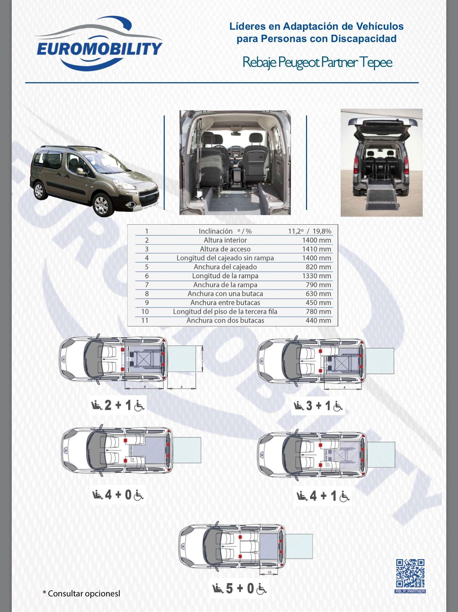 Rebaje de piso / Cajeado Peugeot Partner Tepee. Adaptación de vehiculos Oviedo