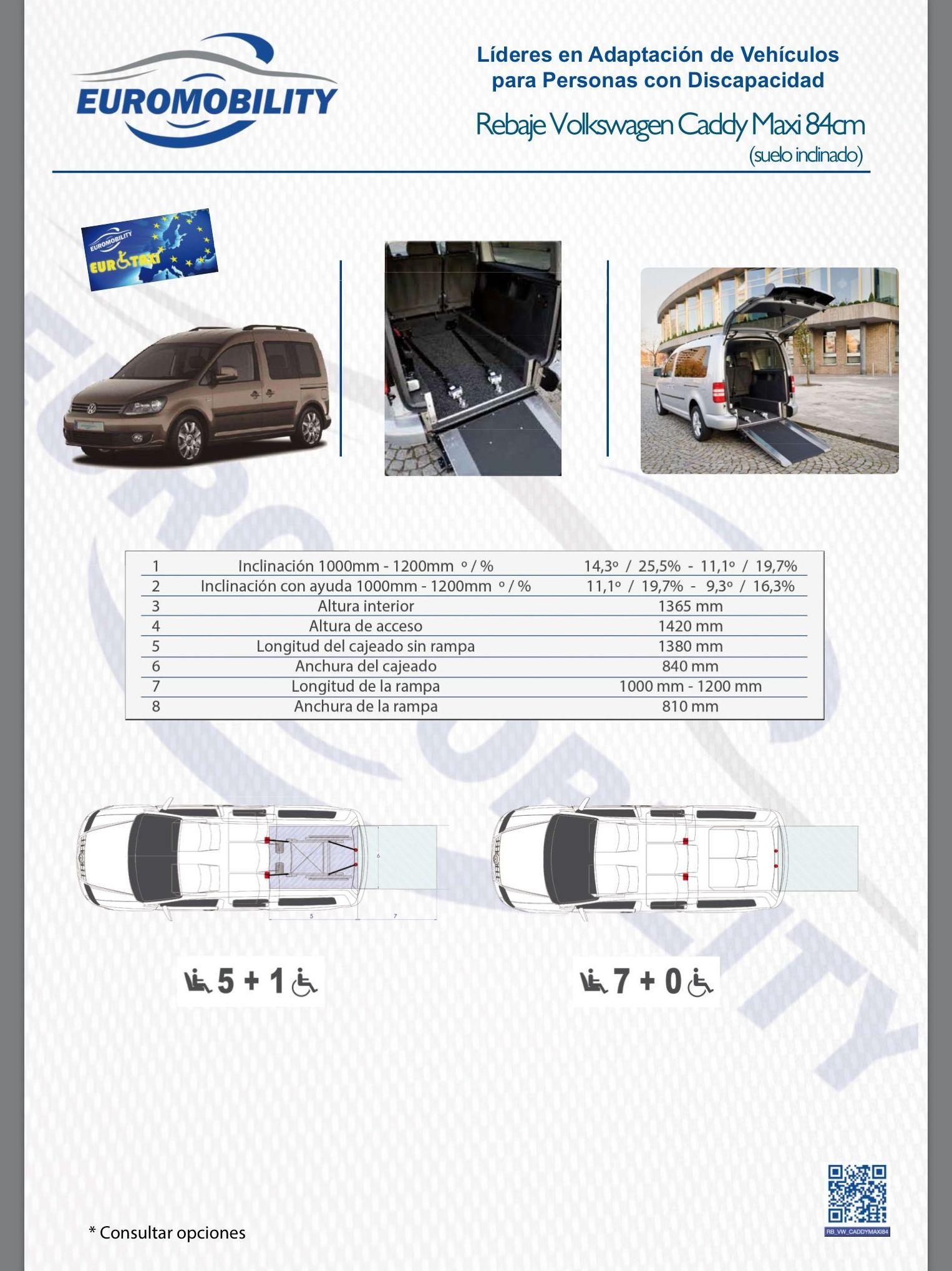Rebaje de piso / cajeado Volkswagen Caddy Maxi. Adaptación de vehiculos Gijón.