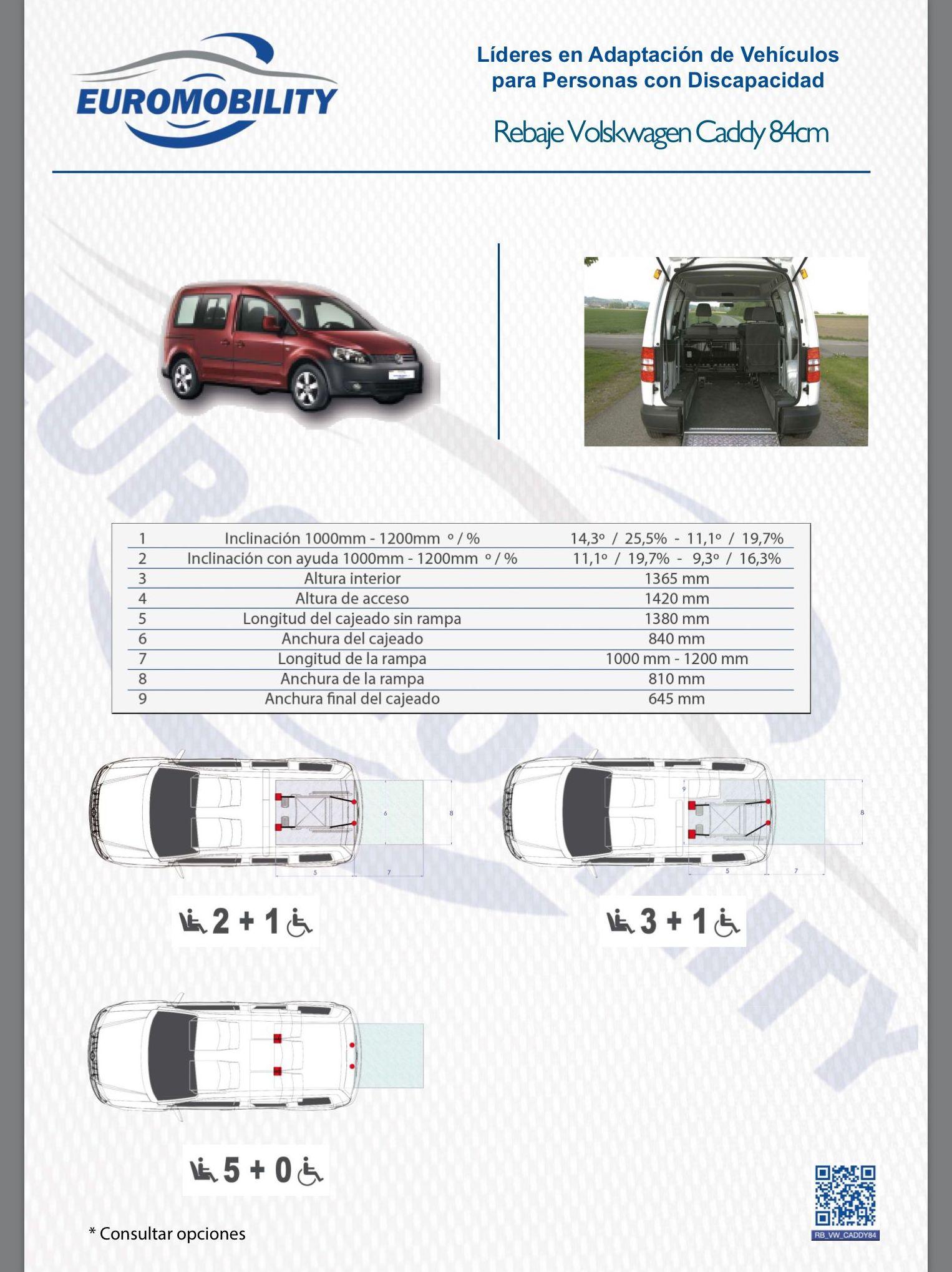 Rebaje de piso / cajeado Volkswagen Caddy . Adaptación de vehiculos Asturias