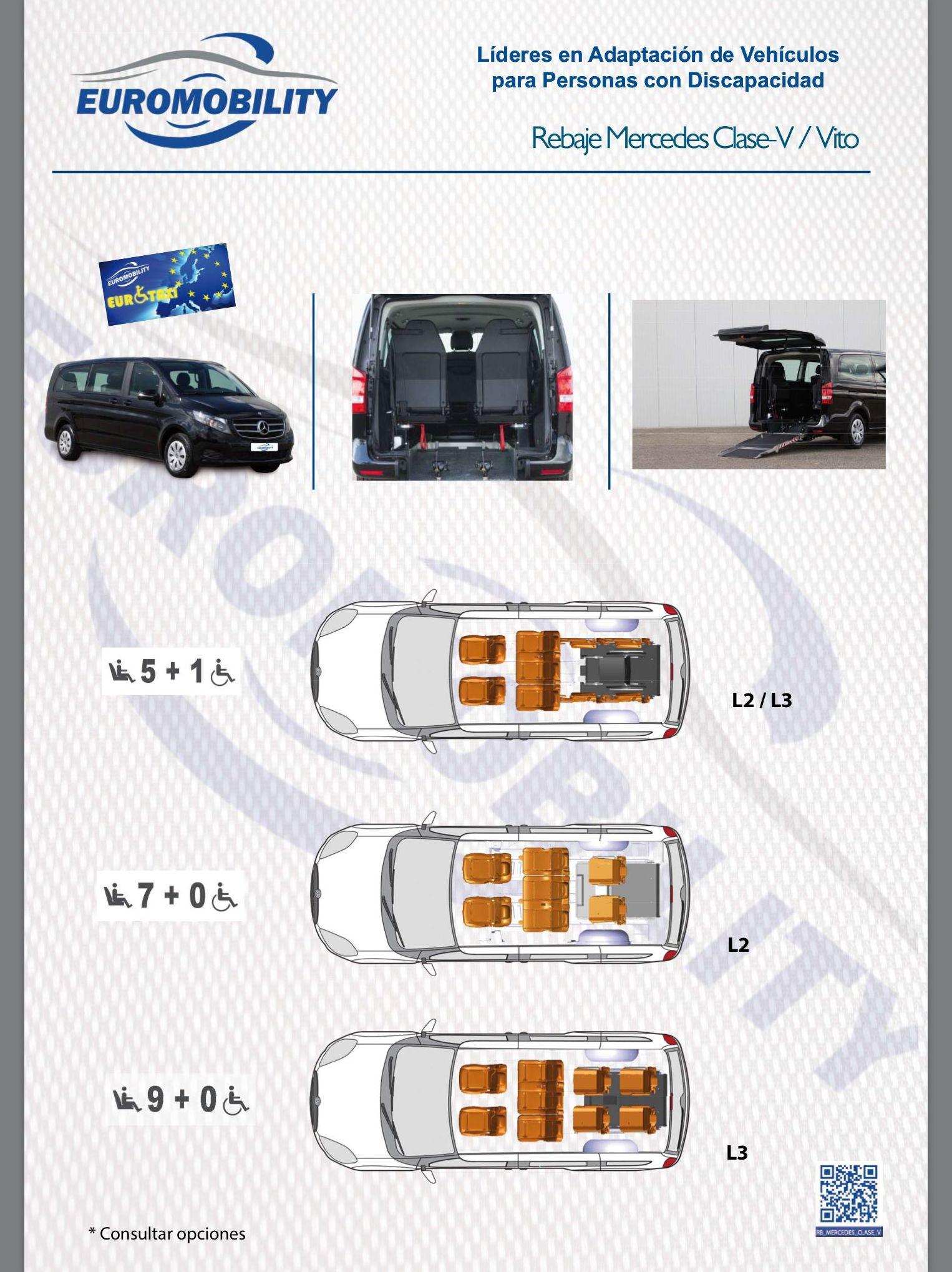 Rebaje de piso / cajeado Mercedes Clase V. Adaptación de vehiculos Asturias