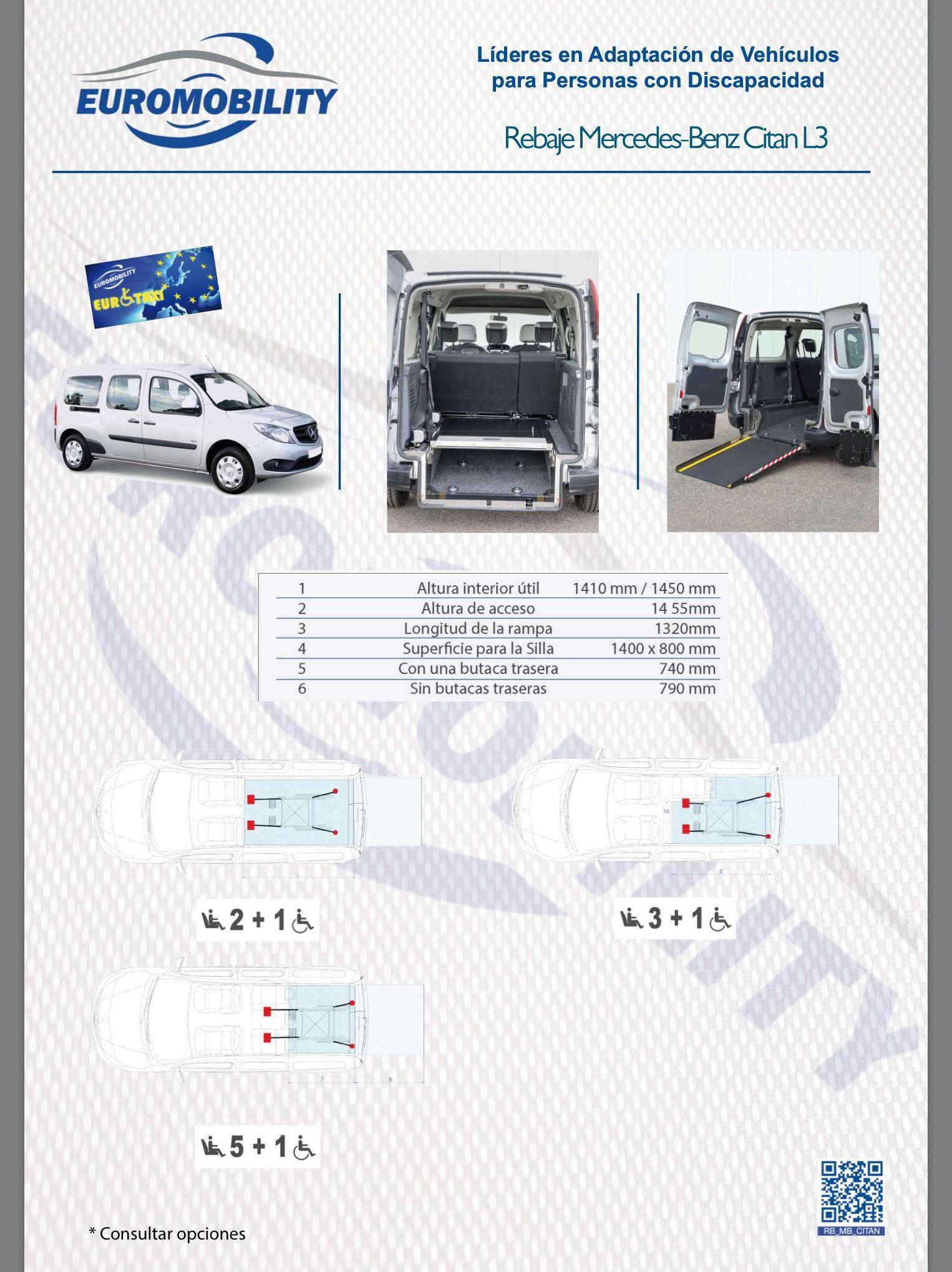 Rebaje de piso / Cajeado Mercedes Citan. Adaptación de vehiculos Gijon