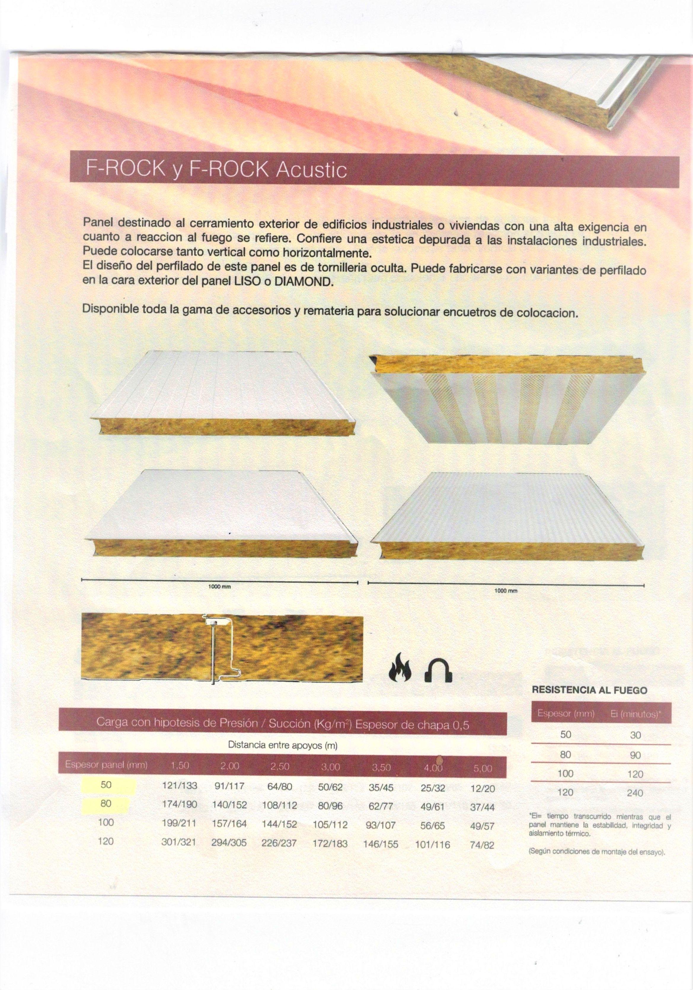 Panel lana de roca: Productos y servicios de KILPA