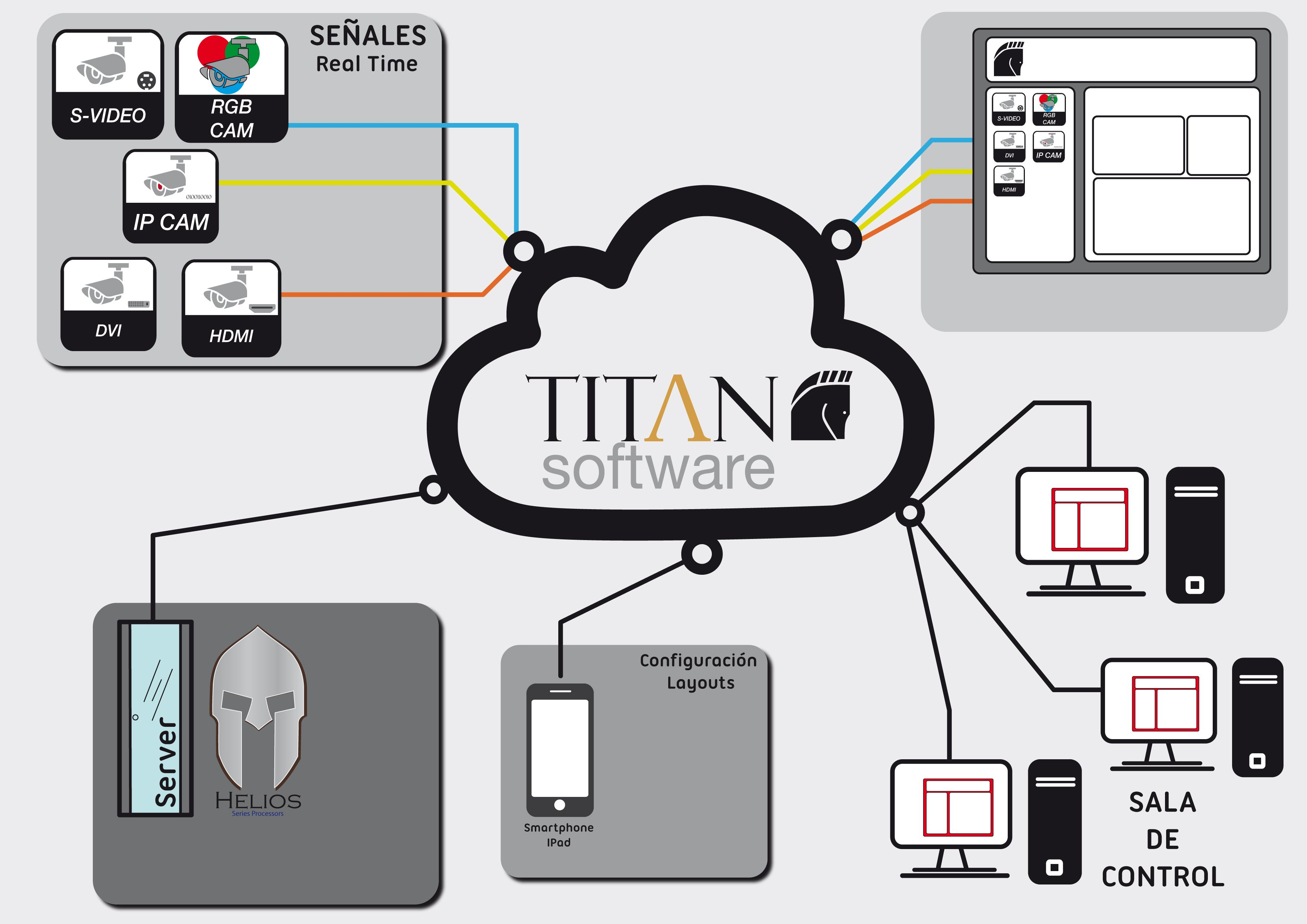 Videowall: Productos de Dimensionis