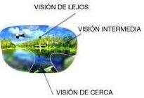 Lentes progresivas: CATÁLOGO de Centro Óptico Villasan