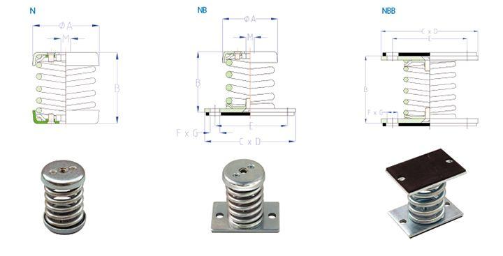 Aislantes metálicos: Productos de LESOL