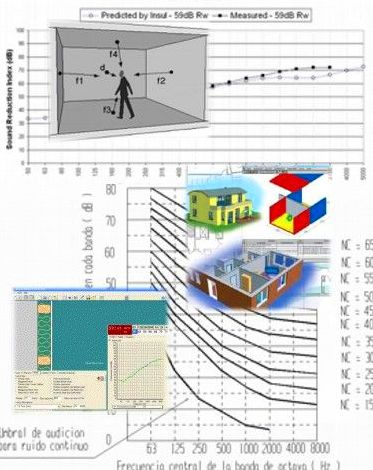 Estudios acústicos: Catálogo de servicios de Rui2 Ingeniería Acústica