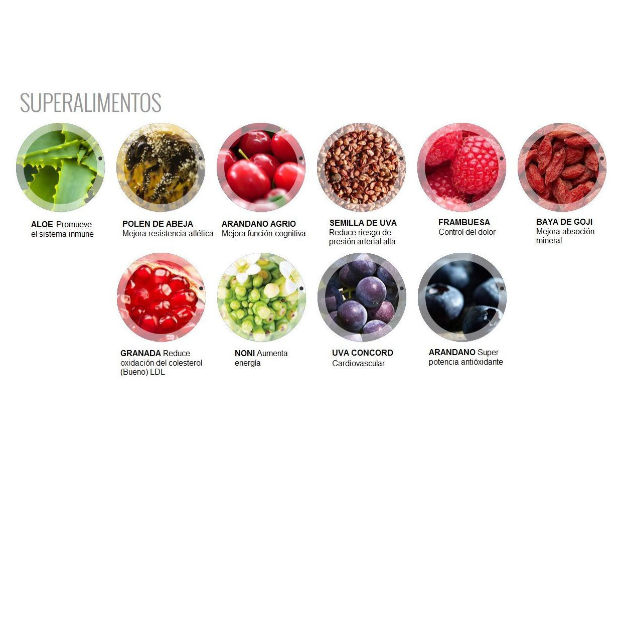 Superalimentos: Productos Ecologicos de Todo Natural