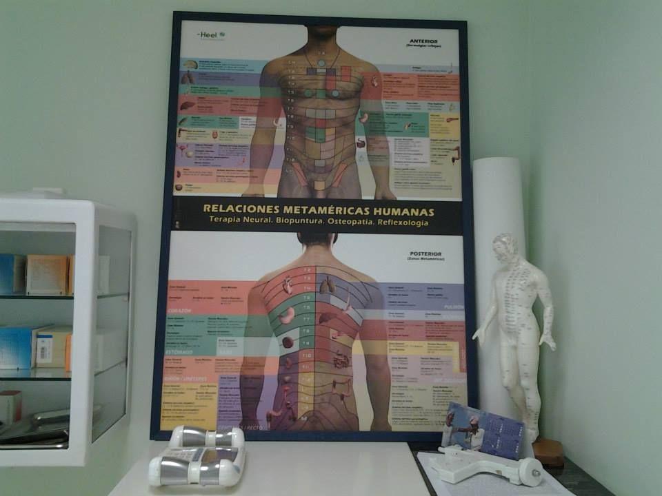 Medicina integrativa en Tortosa