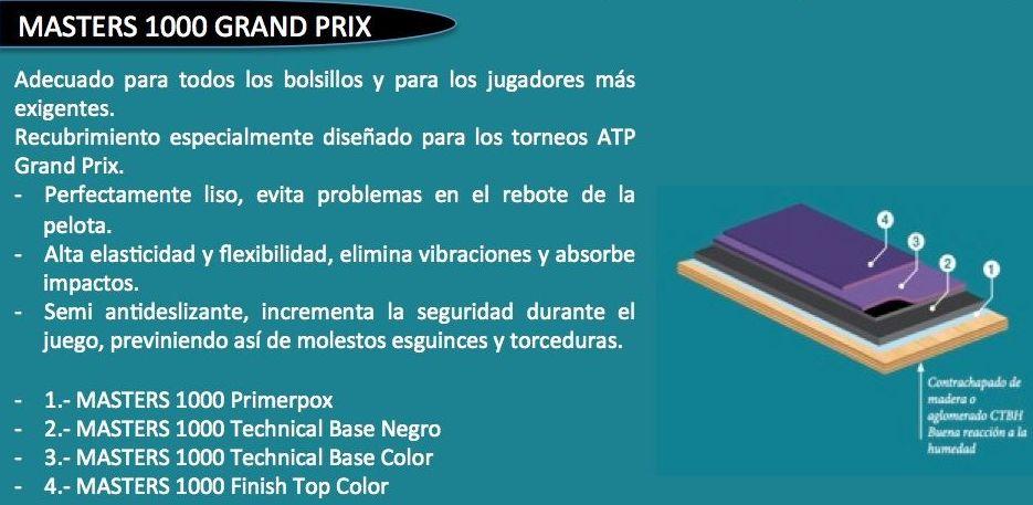 Sistema masters 1000 Pavipor- Grand Prix
