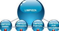 Foto 18 de Limpieza (empresas) en Mollet del Vallès | Blau
