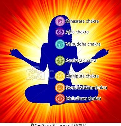 Curso de Monitor de Meditación