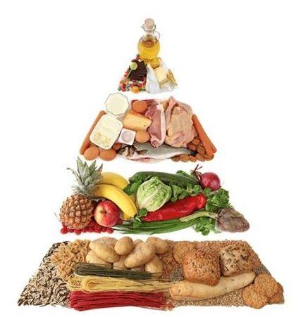 Servicio de dietética