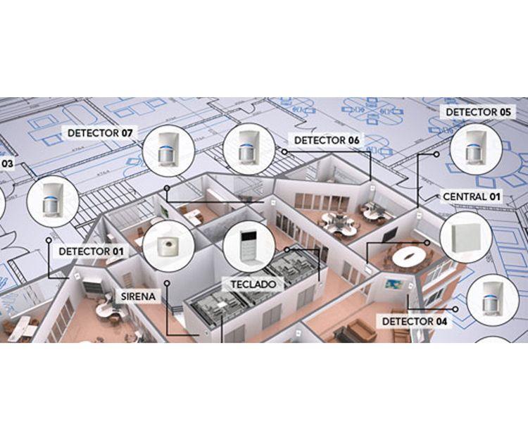 Estudios personalizados de seguridad en Valladolid
