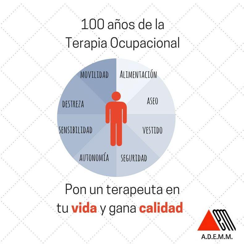 Foto 3 de Asociaciones de ayuda en Madrid   Asociación de Esclerosis Múltiple Madrid ADEMM