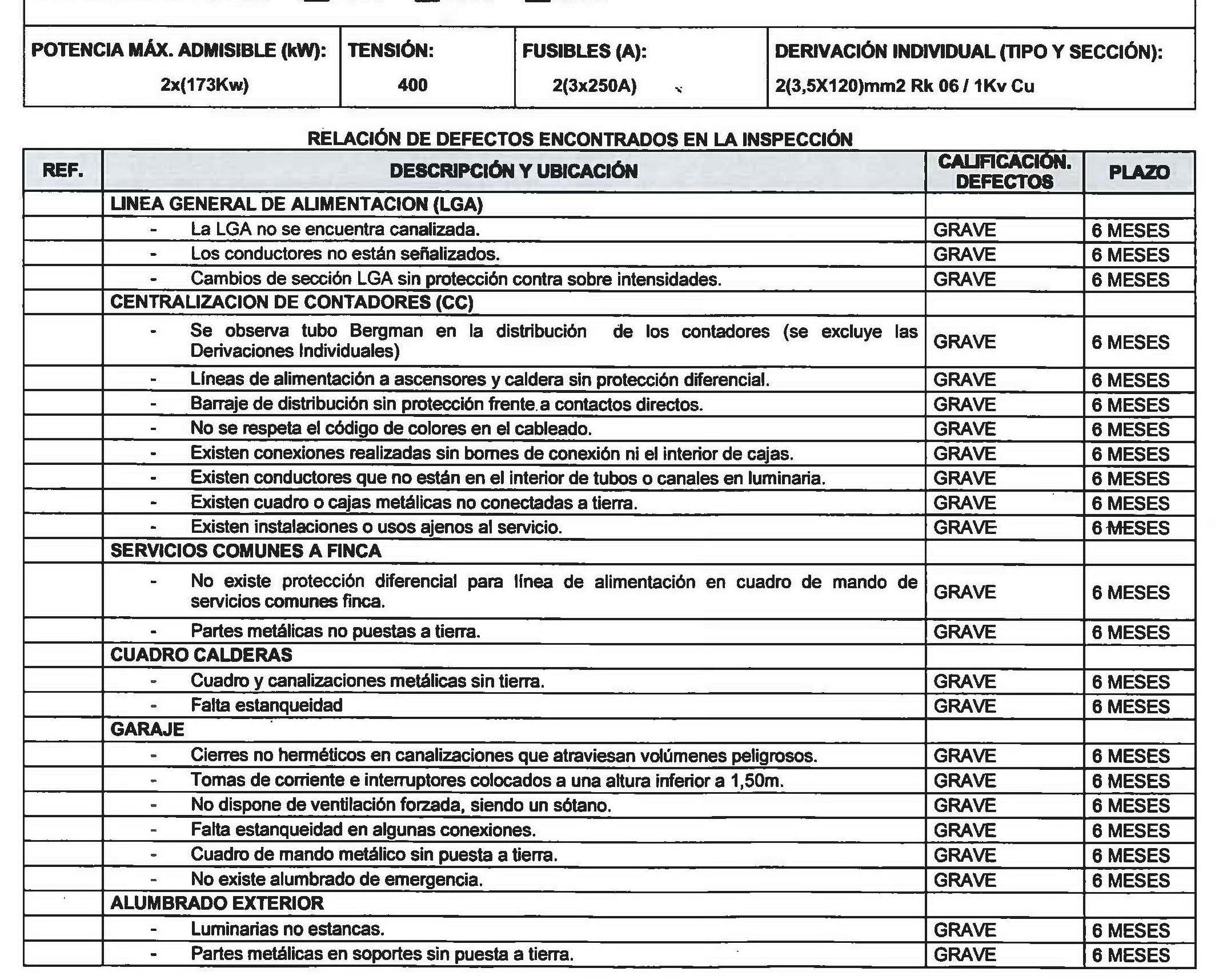Ejemplo inspeccion OCA electricidad comunidades