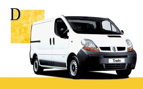 Renault Trafic: Servicios de Elite Van
