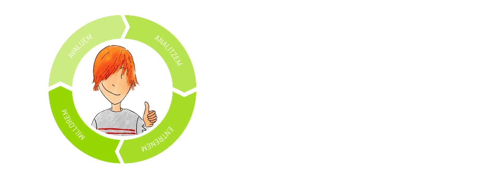 Método Glifing: Especialidades de Centre de Logopèdia i Psicologia Encaix