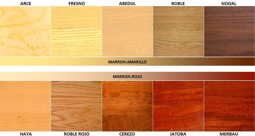 Te mostramos algunos tipos de madera y sus caracteristicas - Maderas tropicales para exterior ...