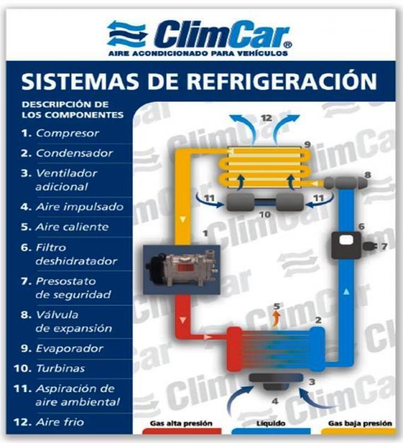 Foto 4 de Aire acondicionado automóviles en Madrid | Climcar Taller Multimarca en Madrid