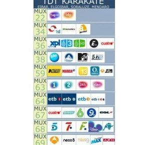 TDT: Servicios de Antenas Trinmer