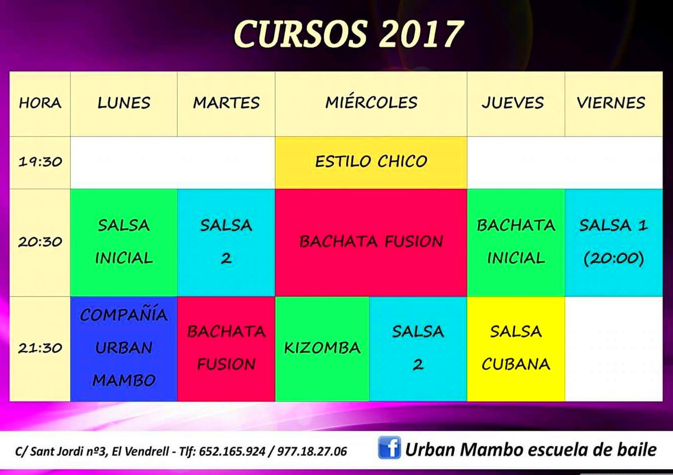 GIMNÁS RECORD CURSOS 2017