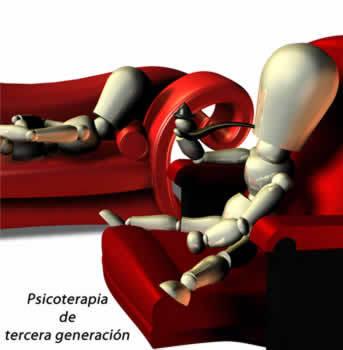 Psicoterapia de tercera generación: Productos y servicios de Psicóloga Joanna Carrasco