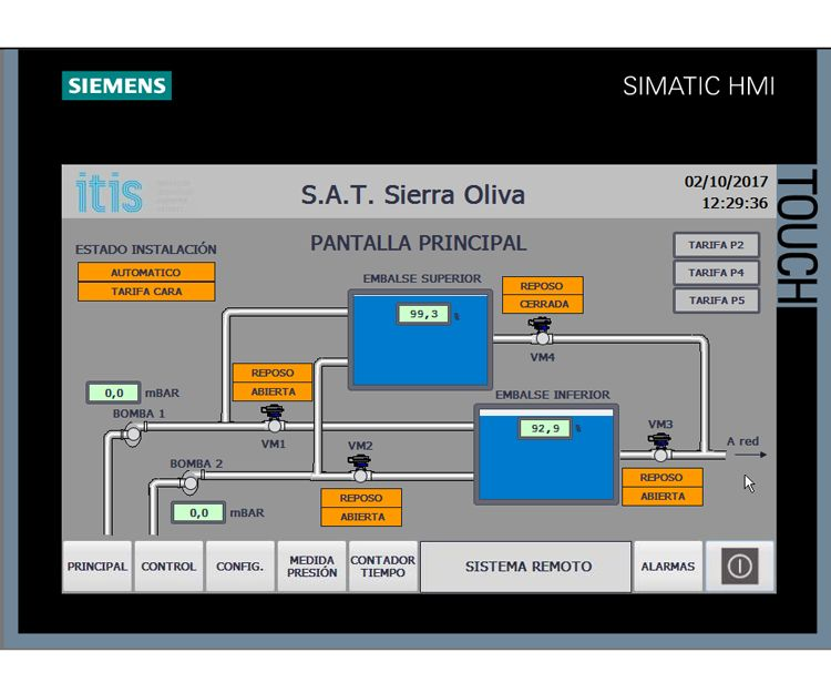 Sistema de control de calentamiento por placas solares