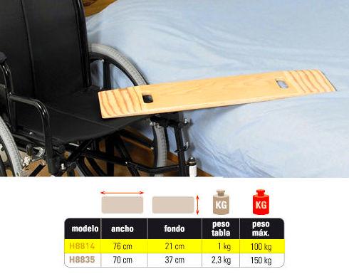 Tabla de transferencias de madera Asturias
