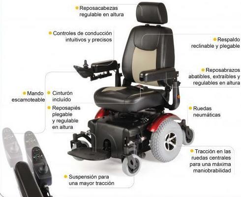 Silla de ruedas eléctrica con tracción central R320 Gijón