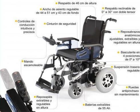 Silla de ruedas eléctrica R220 Asturias