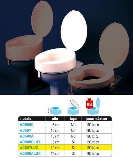 Elevador de WC con tapa Etac Asturias