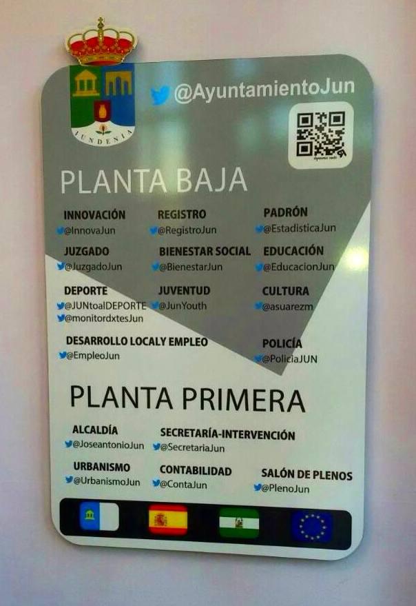 Directorios de planta para Ayuntamientos.